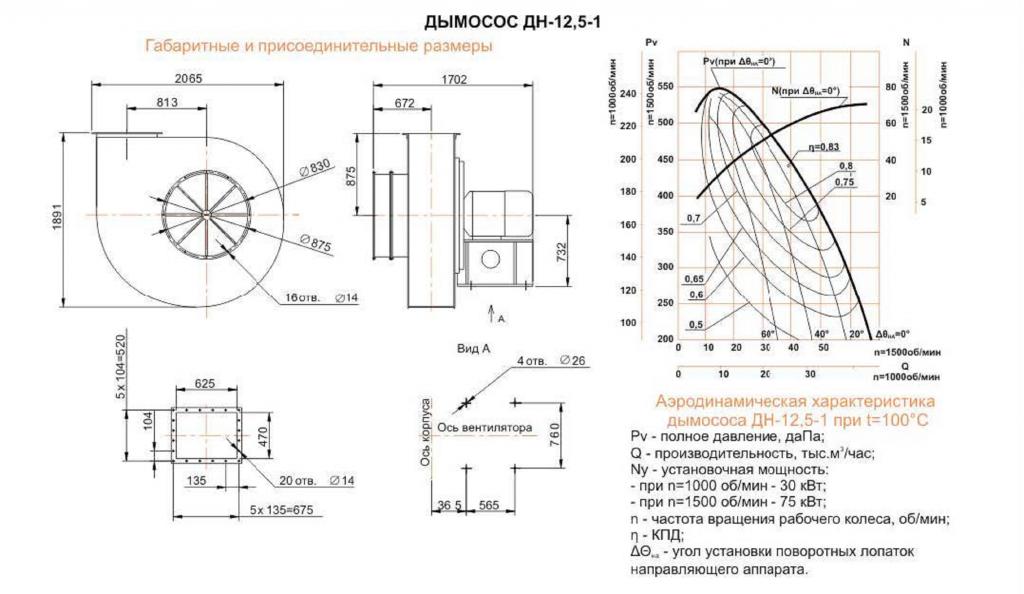 Габаритные и присоединительные размеры ВДН ДН №12.5 исп-1