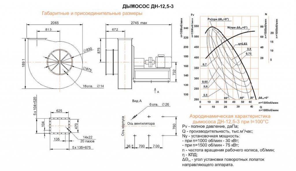 Габаритные и присоединительные размеры ВДН ДН №12.5 исп-3