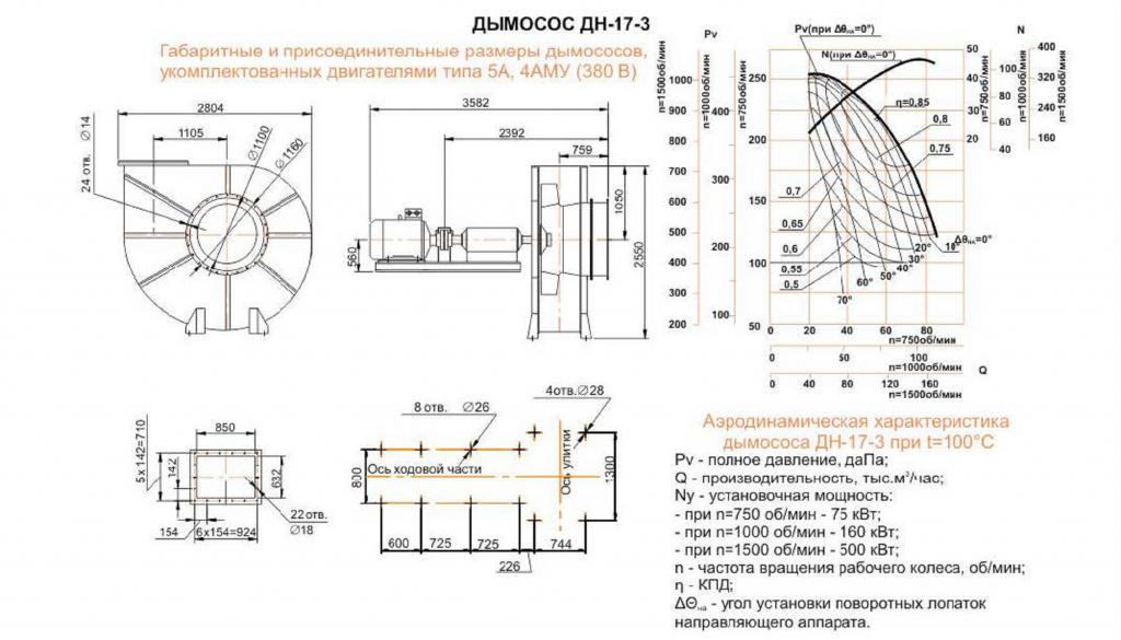 Габаритные и присоединительные размеры ВДН ДН №17 исп-3