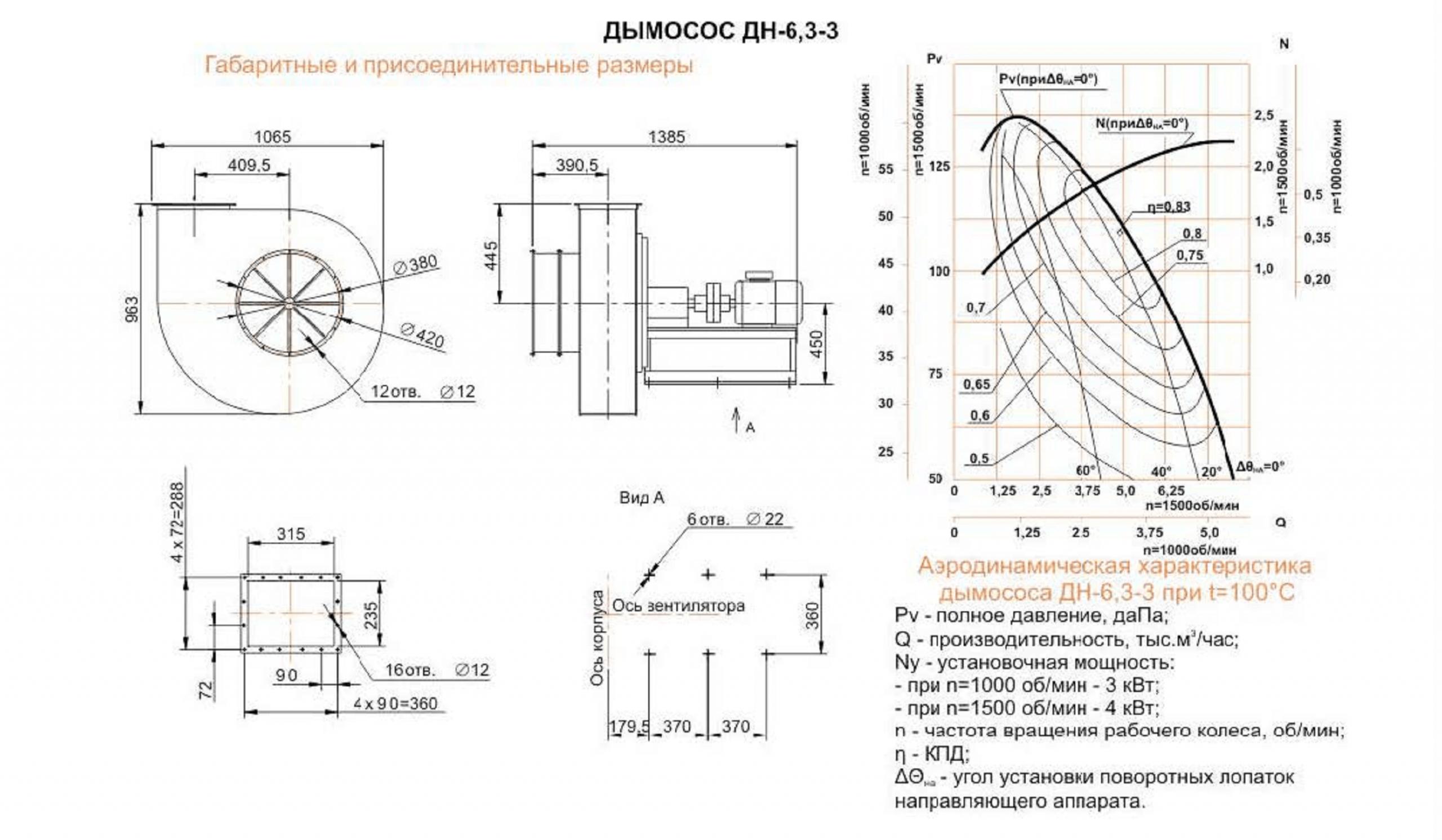 Габаритные и присоединительные размеры ВДН ДН №6,3 исп-3