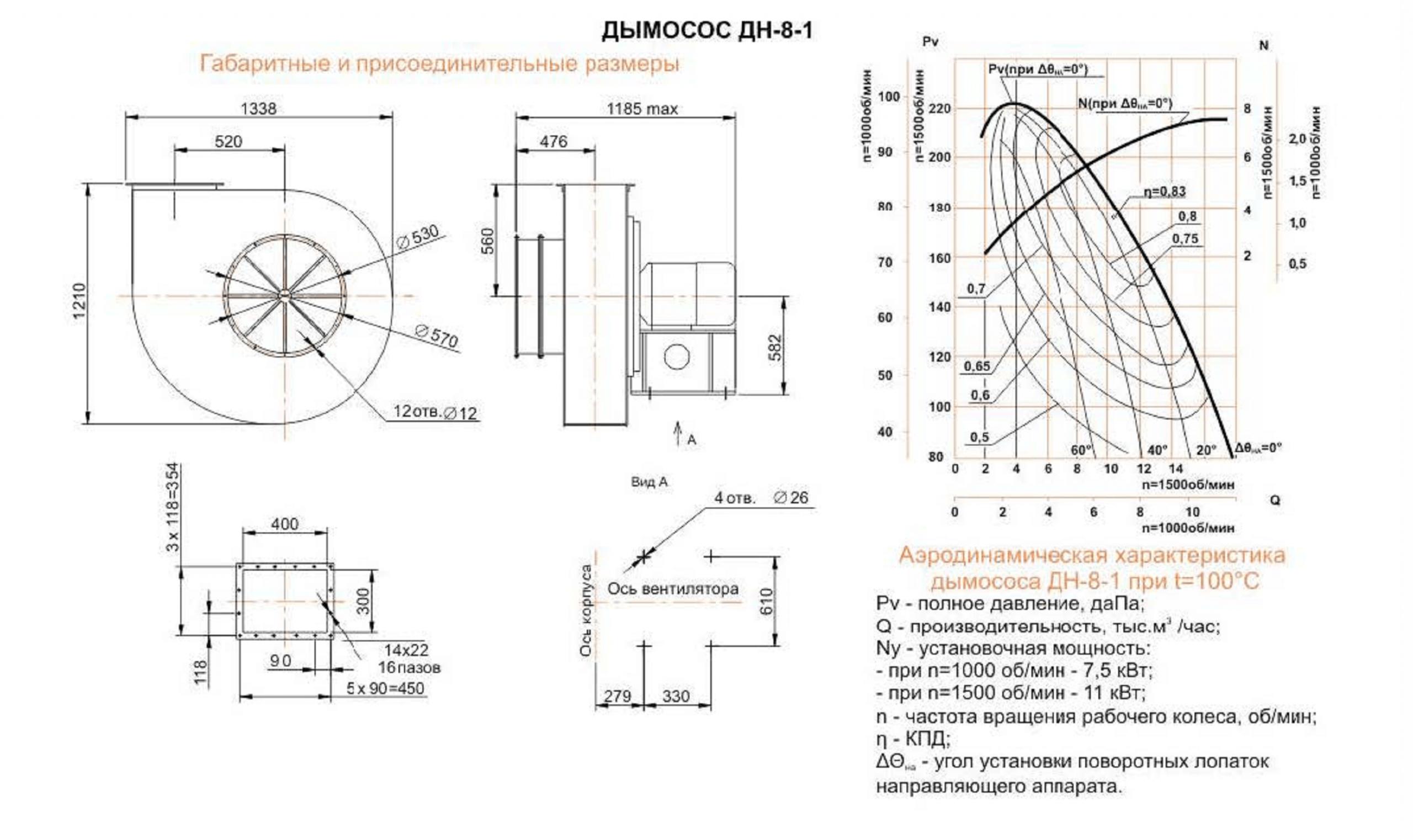 Габаритные и присоединительные размеры ВДН ДН №8 исп-1