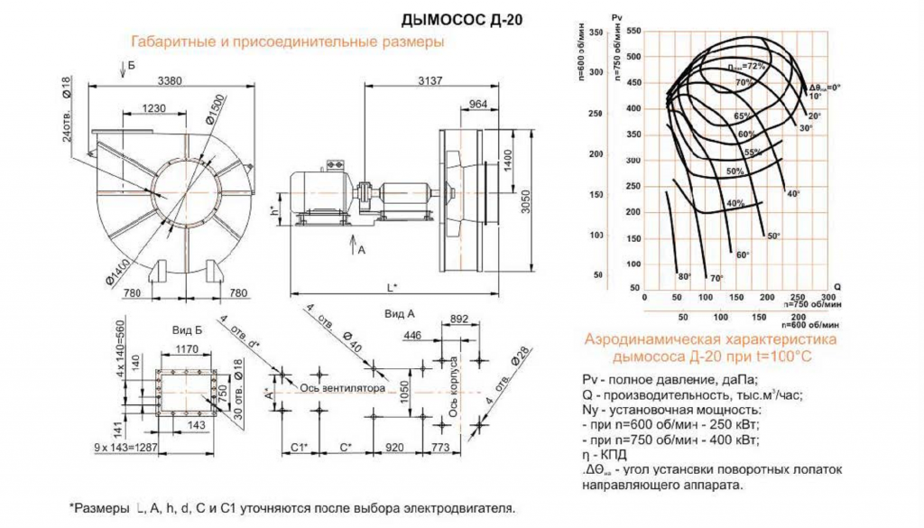 Габаритные и присоединительные размеры ВД Д №20 исп3