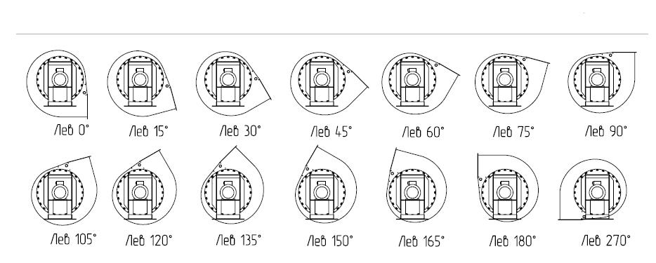 Схема разворотов корпусов тягодутьевых машин типа ВДН и ДН (левого вращения)