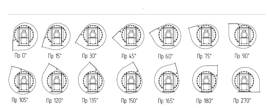 Схема разворотов корпусов тягодутьевых машин типа ВДН и ДН (правого вращения)