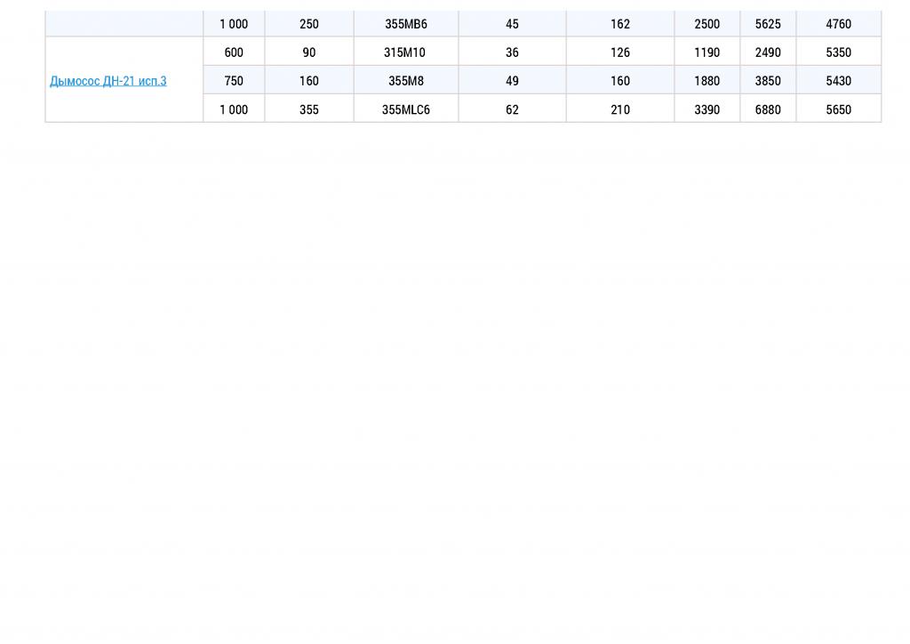 Дымососы ДН - Технические характеристики_Страница_3